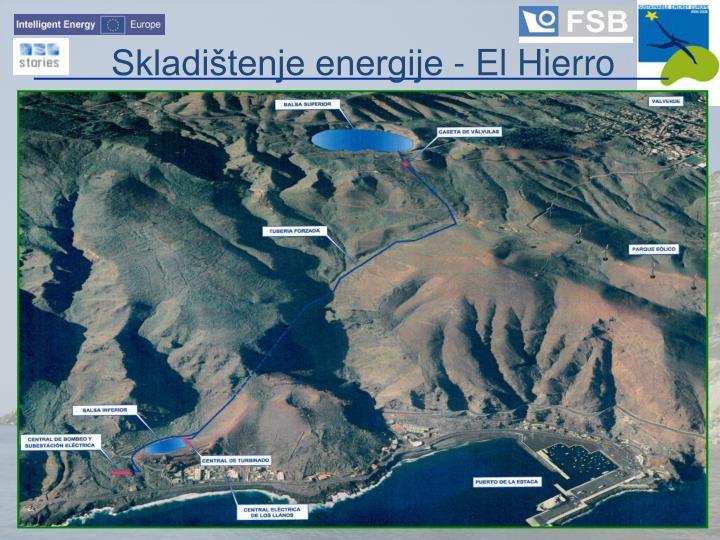 Skladištenje energije - El Hierro