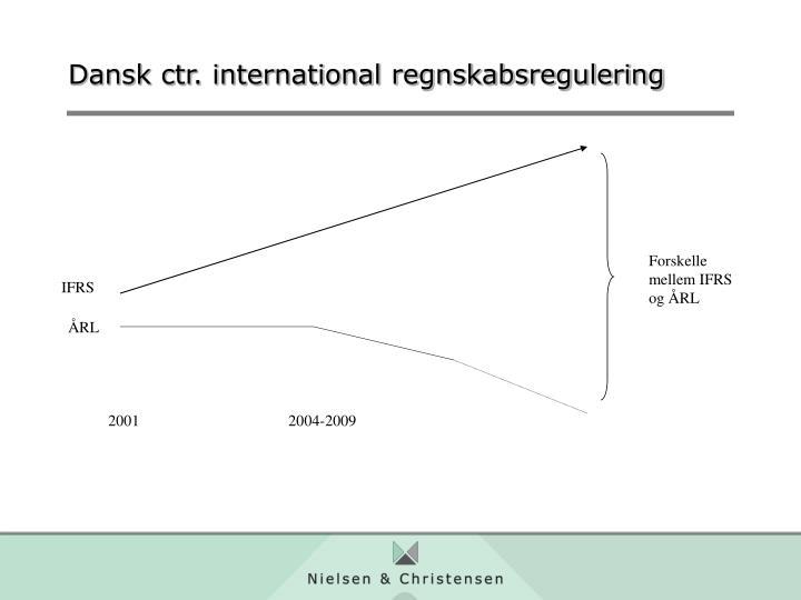 Dansk ctr. international regnskabsregulering