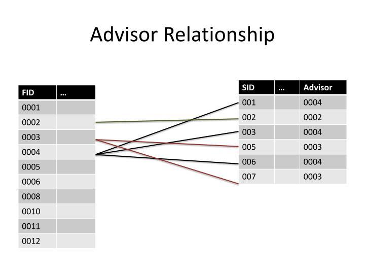 Advisor Relationship