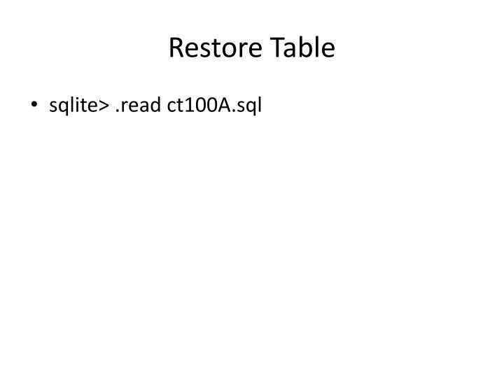 Restore Table