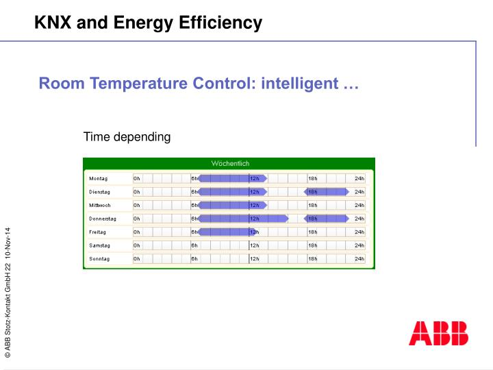 Room Temperature Control: intelligent …