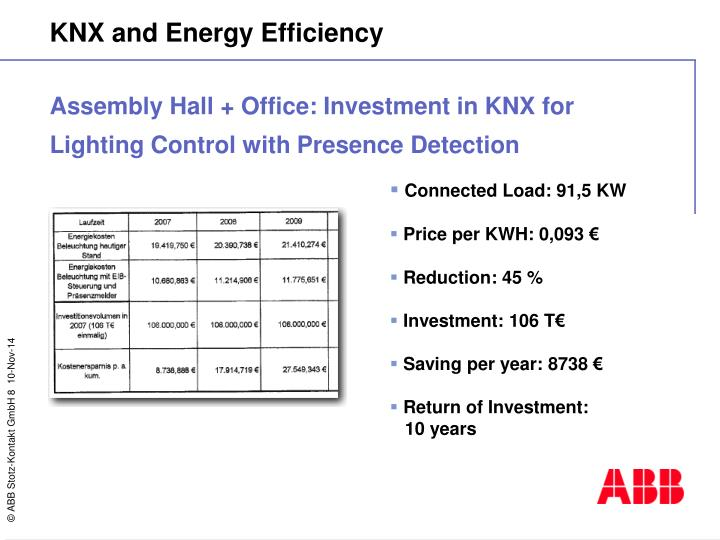 Assembly Hall + Office: Investment in KNX for