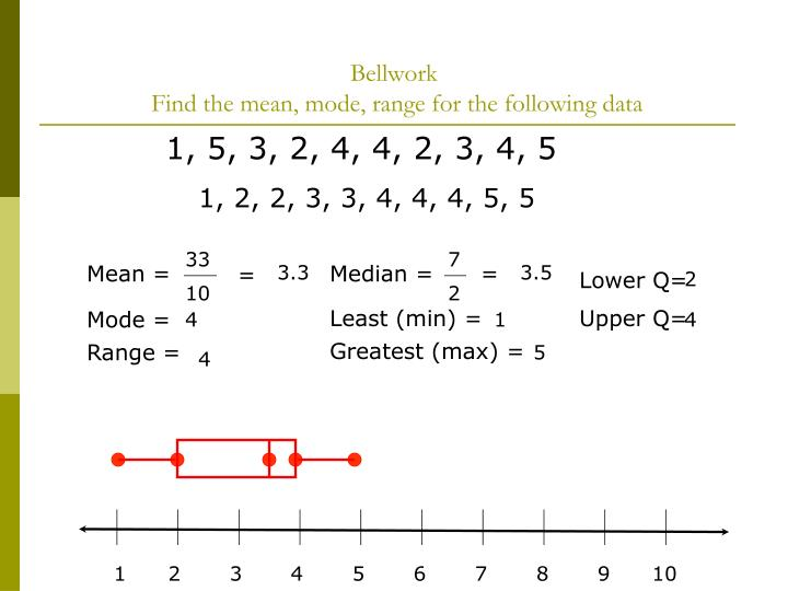Bellwork find the mean mode range for the following data