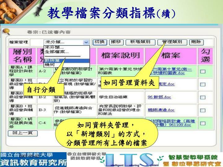 教學檔案分類指標