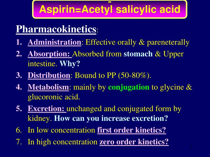Aspirin=Acetyl salicylic acid