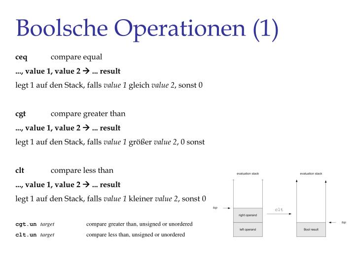Boolsche Operationen (1)
