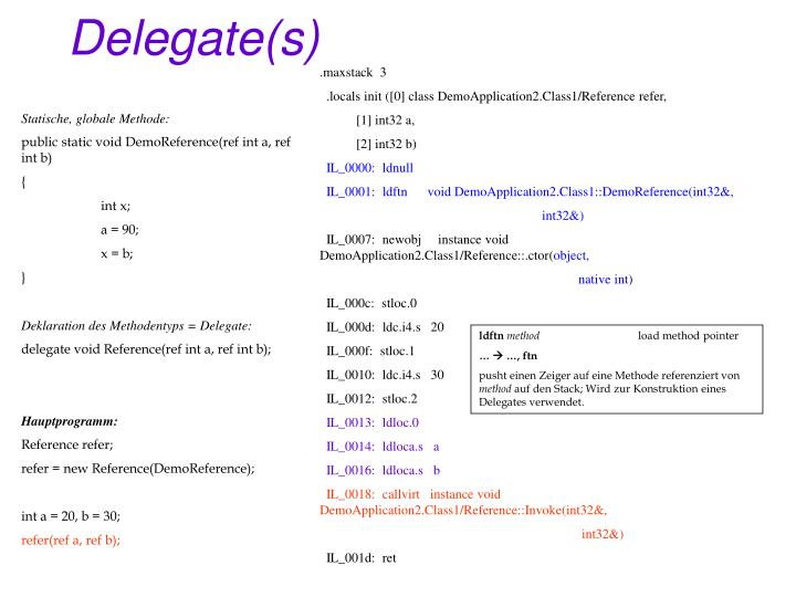 Delegate(s)
