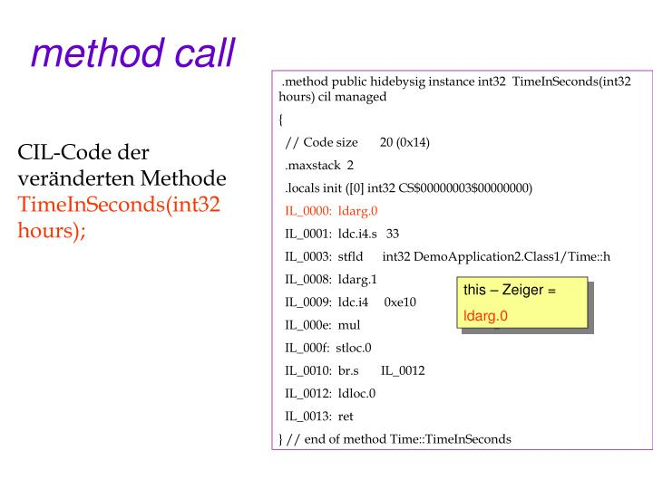 method call