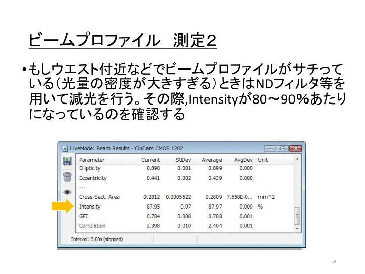 ビームプロファイル 測定2