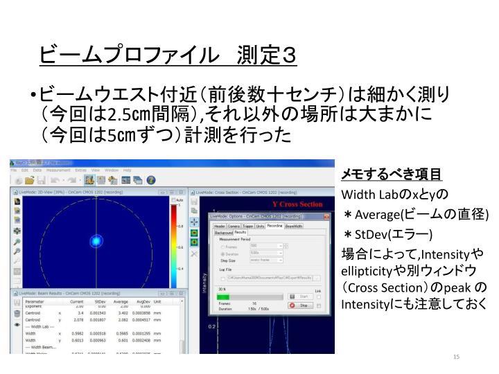 ビームプロファイル 測定3