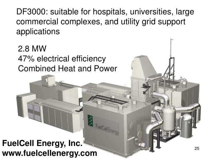 DF3000: suitable for hospitals, universities, large commercial complexes, and utility grid support applications