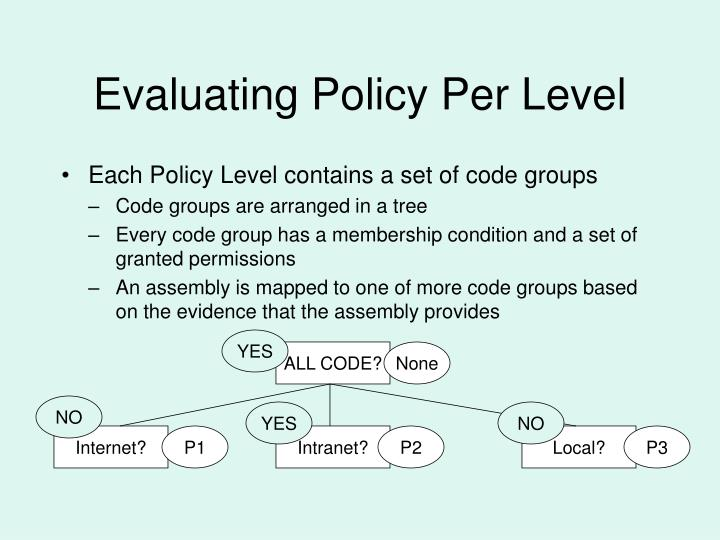 Evaluating Policy Per Level