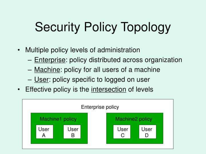 Security Policy Topology