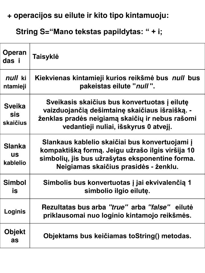 Operandas