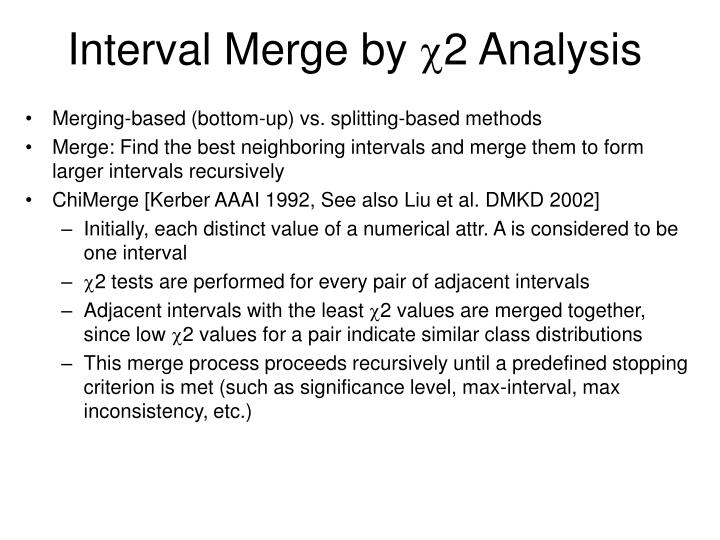Interval Merge by