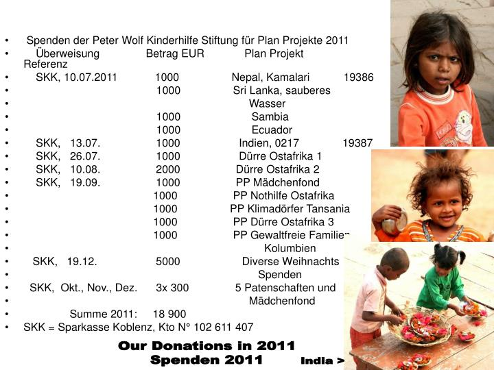 Spenden der Peter Wolf Kinderhilfe Stiftung für Plan Projekte 2011