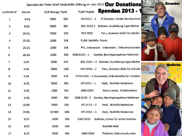 Our Donations