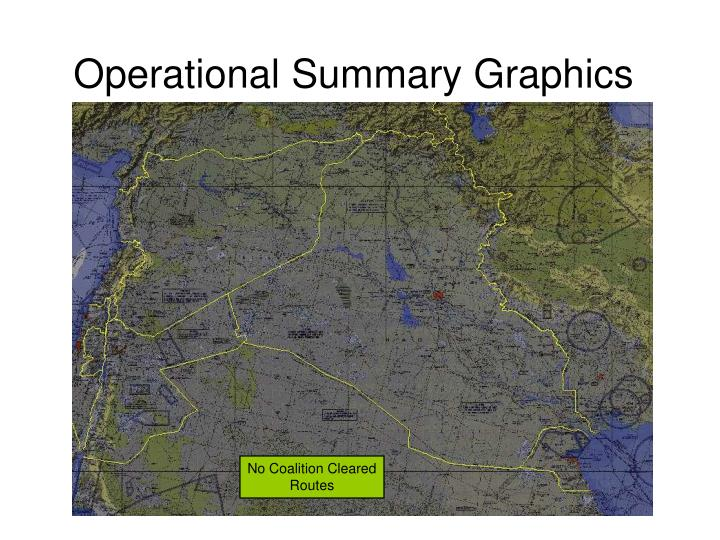 Operational Summary Graphics