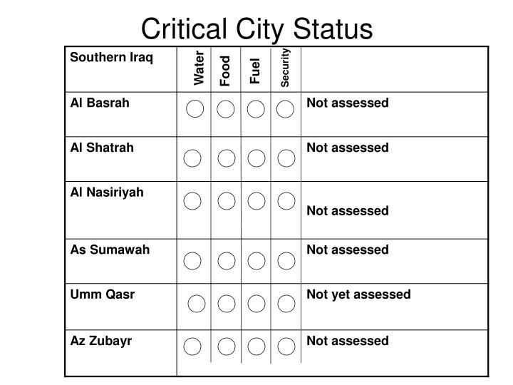 Critical City Status
