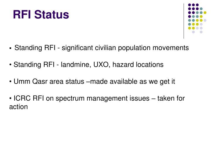RFI Status