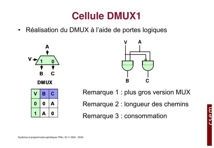 Cellule DMUX1
