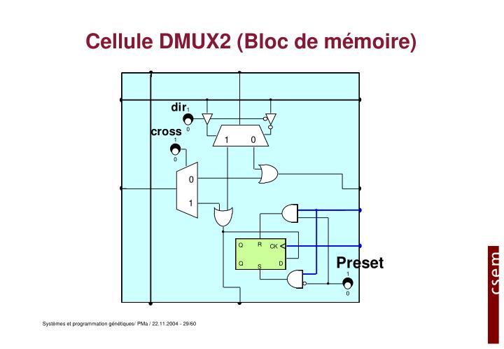Cellule DMUX2 (Bloc de mémoire)