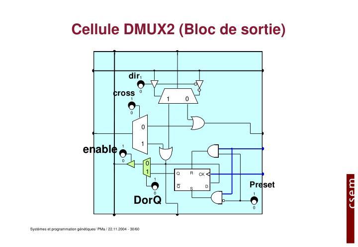 Cellule DMUX2 (Bloc de sortie)