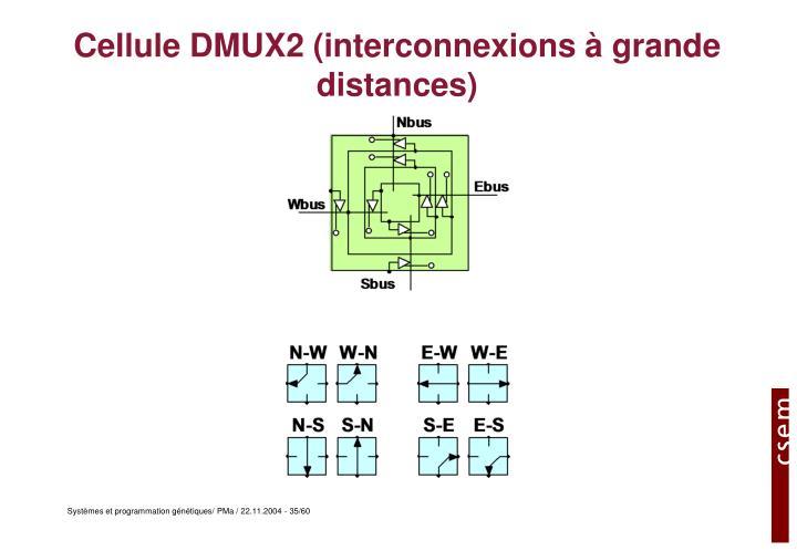 Cellule DMUX2 (interconnexions à grande distances)