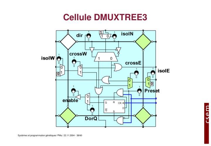 Cellule DMUXTREE3