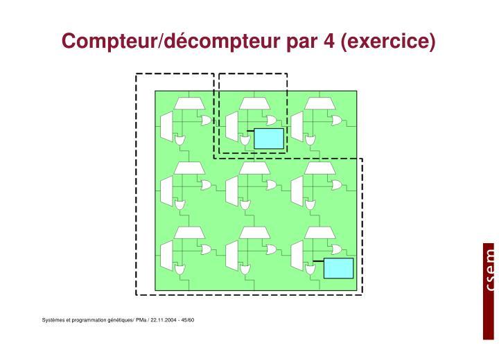 Compteur/décompteur par 4 (exercice)