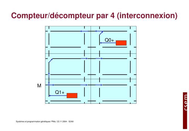 Compteur/décompteur par 4 (interconnexion)