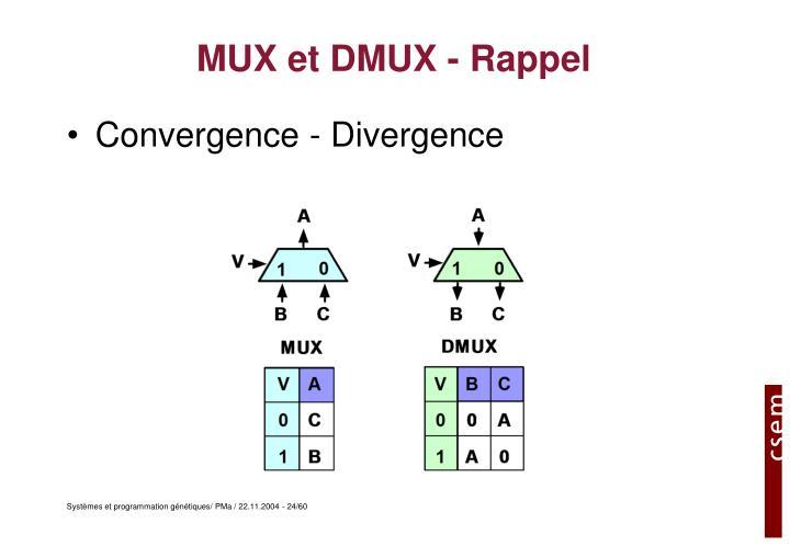 MUX et DMUX - Rappel