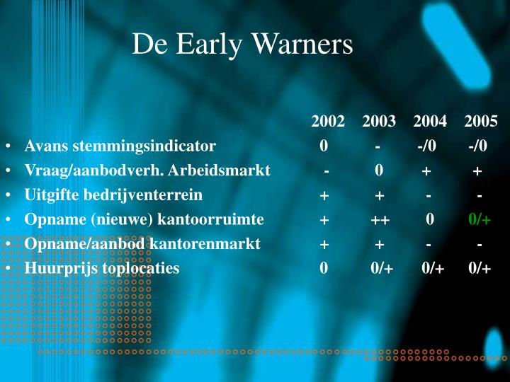 De Early Warners
