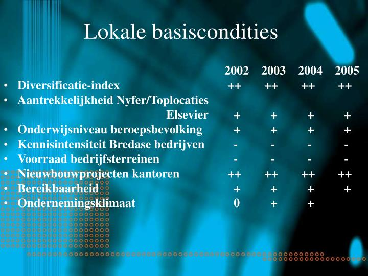 Lokale basiscondities