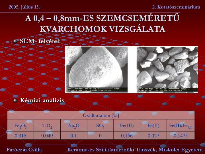 2005, július 15. 2. Kutatószeminárium