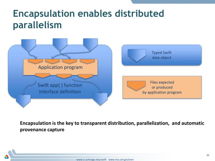 Encapsulation enables distributed parallelism