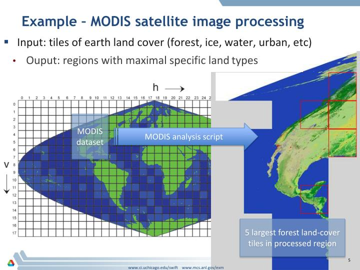 Example – MODIS satellite image processing