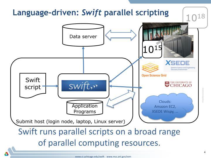 Language-driven: