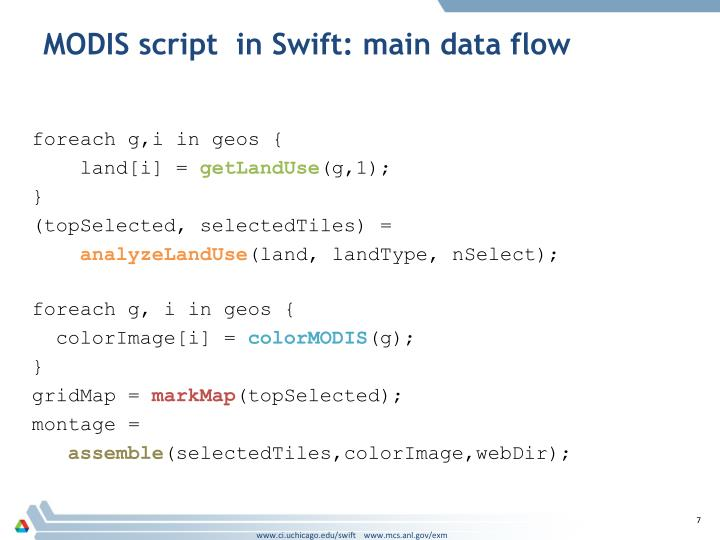 MODIS script  in Swift: main data flow
