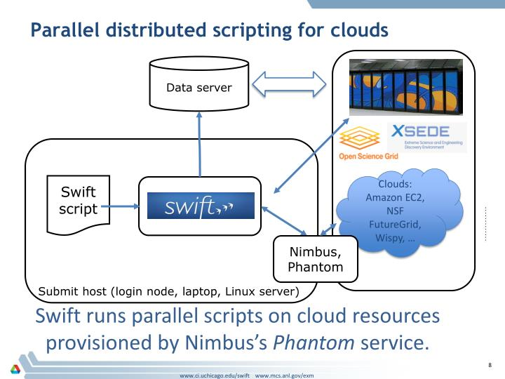 Parallel distributed scripting for clouds
