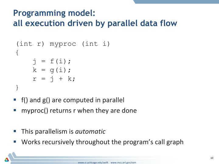 Programming model: