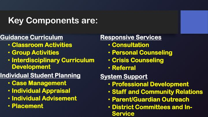 Key Components are: