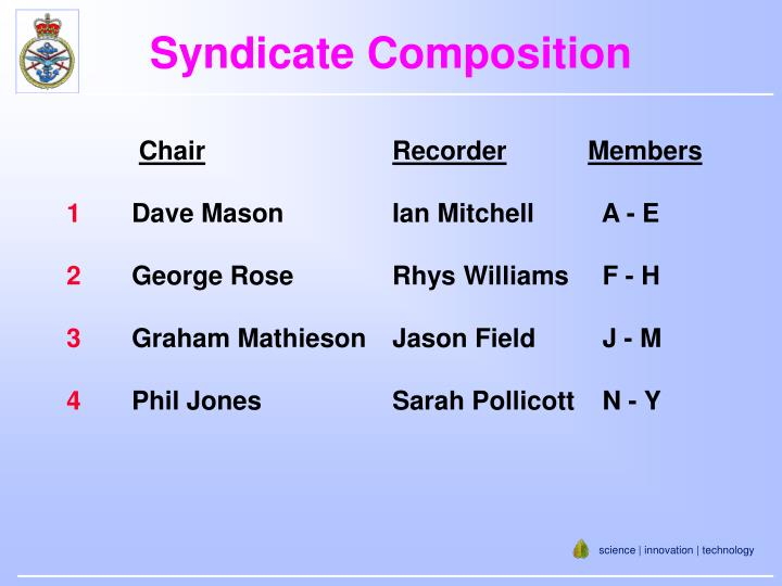 Syndicate Composition