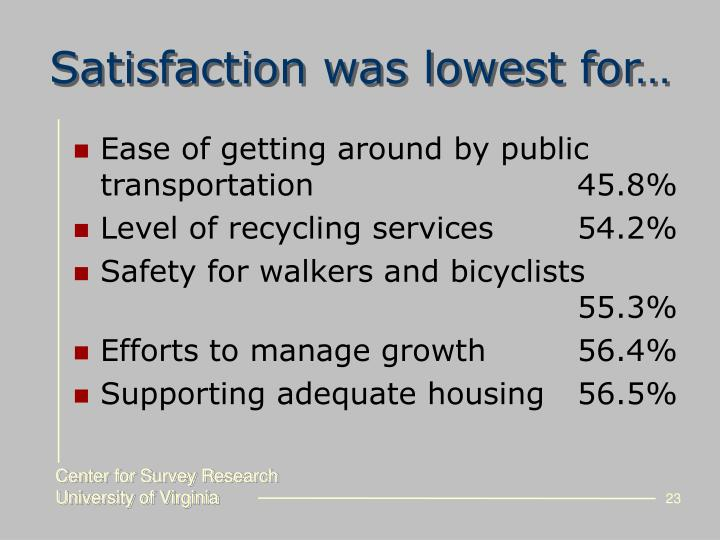 Satisfaction was lowest for…