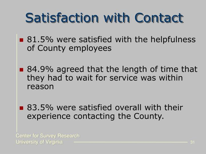 Satisfaction with Contact