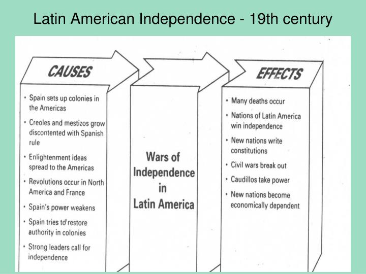 Latin american independence 19th century