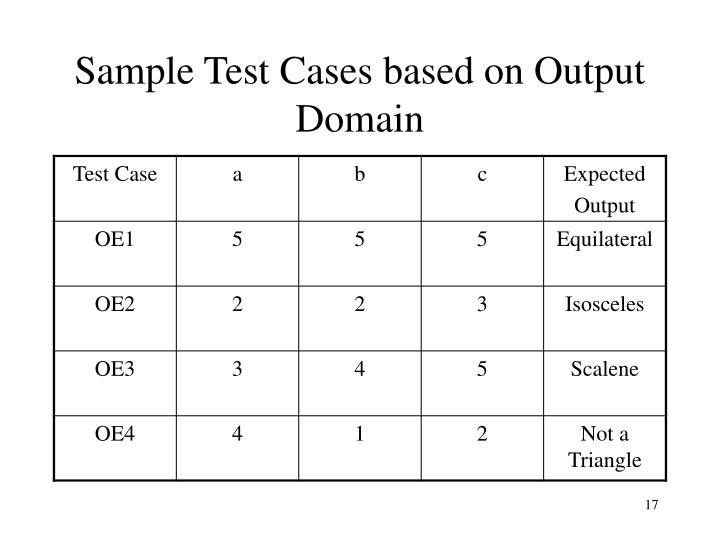 Sample Test Cases based on Output Domain