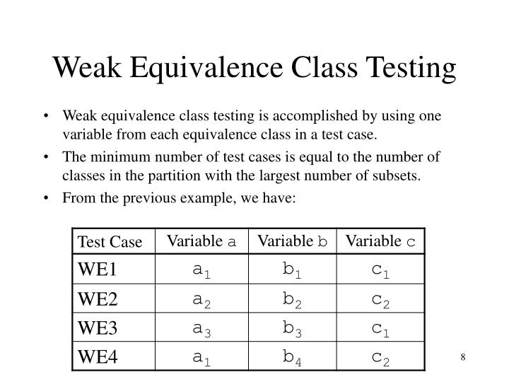 Weak Equivalence Class Testing
