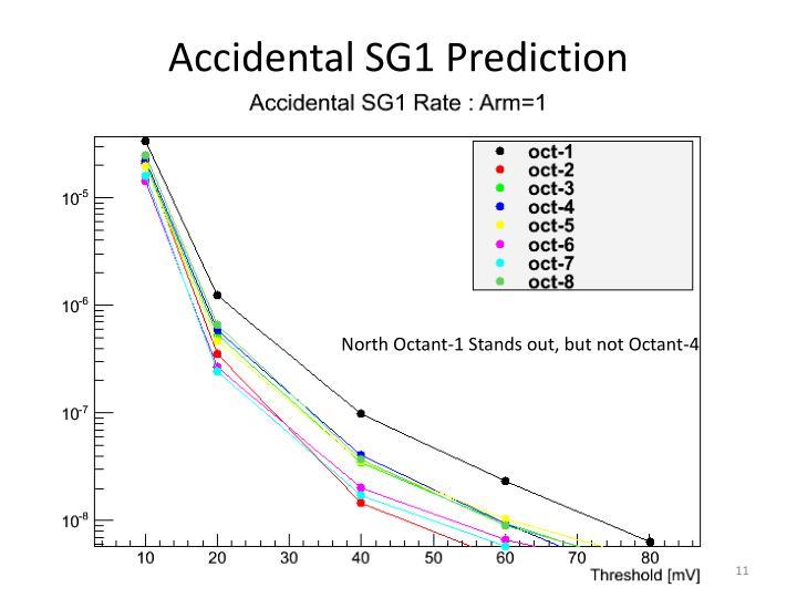 Accidental SG1 Prediction