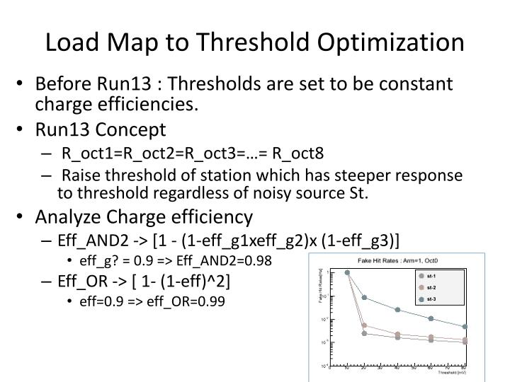 Load Map to Threshold Optimization